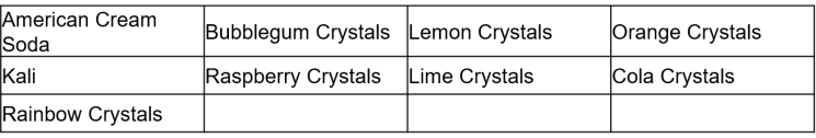 Crystals Jars List